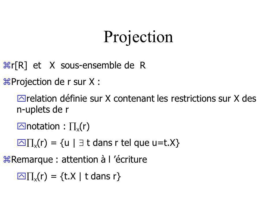 Projection r[R] et X sous-ensemble de R Projection de r sur X :
